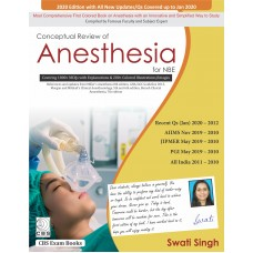 Conceptual Review of Anesthesia for NBE (2020) By Swati Singh
